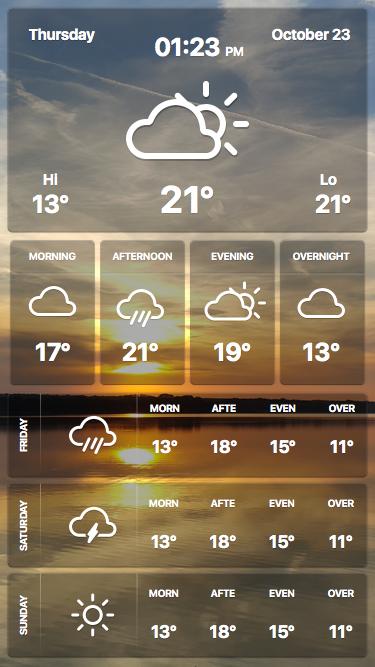 Aplikacja pogodynka – Jezioro Zdworskie